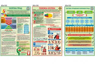 стенды по пожарной безопасности, стенды по охране труда, инструктажи по охране труда, система управления охраной труда,
