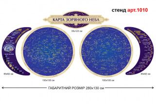Карта зоряного неба стенд з астрономії в кабінет фізики