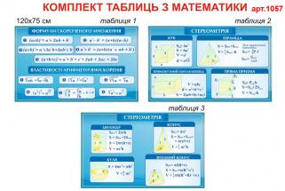 Таблиці з математики формули скороченого множення, властивості арифметичних коренів, стереометрія.