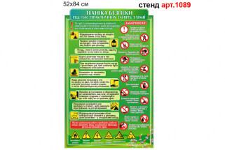 Правила безпеки в кабінеті хімії