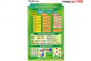 """Плакат з хімії: види органічних речовин, типи хімічних реакцій, види хімічних зв'язків. """"Класифікація органічних речовин"""" стенд №1092"""