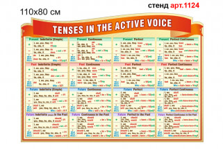 Tenses in the active voice стенд