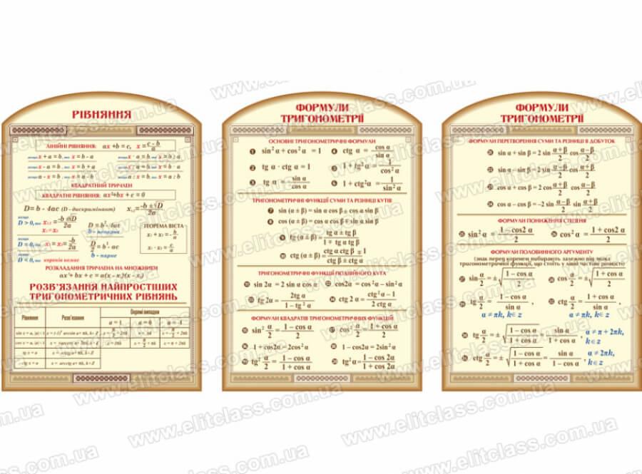 стенд рівняння, стенд формули тригонометрії