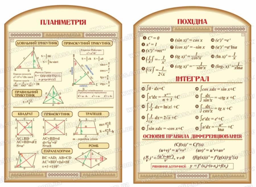 стенд планіметрія, стенд похідна, стенд інтеграл, основні правила диференціювання