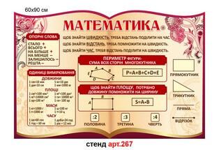 стенд по математике фигурный, стенд в кабинет математики, стенд з математики фігурний, стенд в кабінет математики