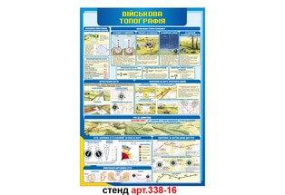 военная топография стенд військова топографія плакат
