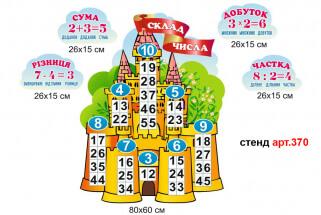 Стенд для Нуш з математики у вигляді замку №370. Склад числа і математичні дії