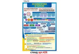 стенд по правоведению основы права в украине, твои права