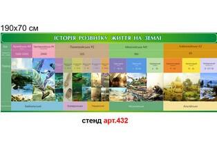 Стенд Історія розвитку життя на Землі №432