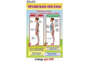 """Правильна постава"" стенд №450"