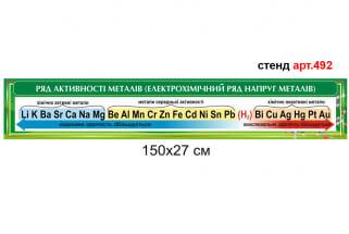 Ряд активності металів стенд в кабінет хімії електрохімічний ряд напруг металів