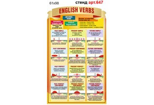 стенд в кабинет английского времена глагола, стенд времена глагола, стенд в кабинет английского, стенд в кабінет англійської часи дієслова, стенд часи дієслова, стенд в кабінет англійської