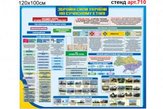 Збройні сили України на сучасному етапі стенд для оформлення кабінета захист України
