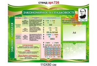 Закономірності спадковості стенд №726