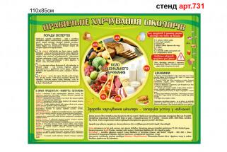 Правила харчування школярів стенд для оформлення шкільної їдальні