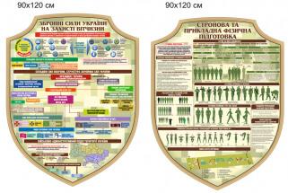 плакат структура зсу, стройова підготовка