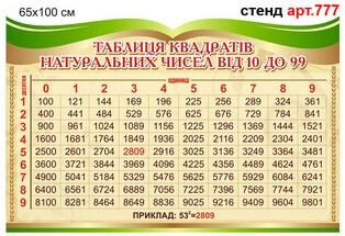 Таблиця квадратів натуральних чисел стенд з математики у вигляді книжки
