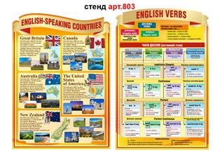 стенд глаголы в кабинет английского, времена английского глагола, англоговорящие страны, англомовні країни стенд