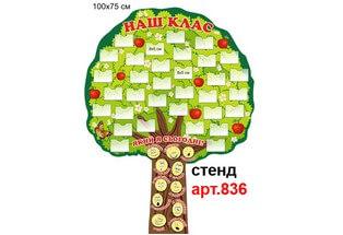 стенд для нуш у вигляді дерева з кишеньками та куточком настрою наш клас