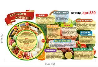 стенд харчуйся корисно кошик з овочами: раціон школяра, складові продуктів харчування. Стенд для столовой питайся полезно с рационом школьника в виде корзины с овощами и фруктами с пластиковой лентой