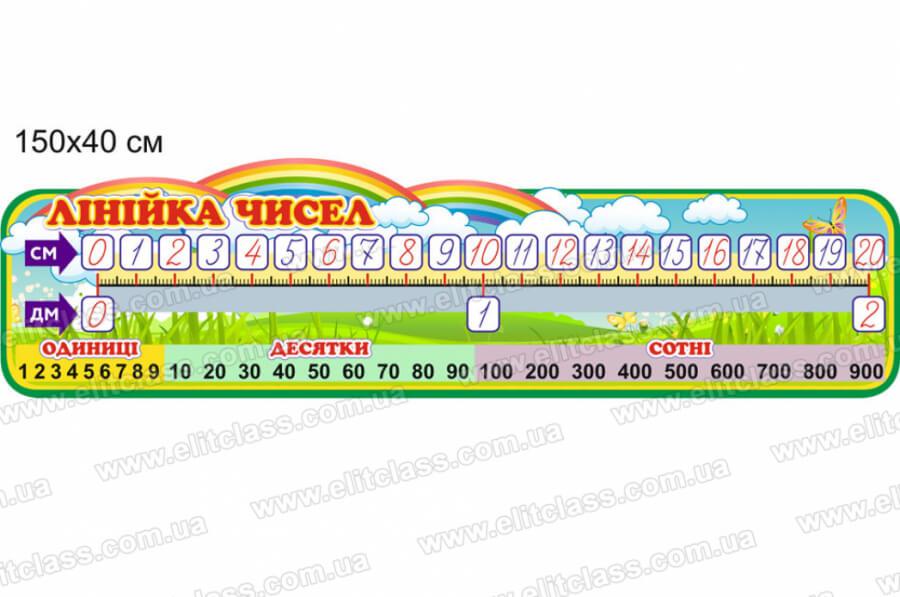 лінійка чисел і цифр стенд