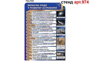 оформлення кабінету фізики визначні події у розвитку астрономії