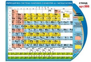 таблиця мєндєлєєва, періодична система елементів стенд