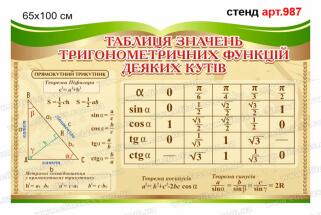 таблиця тригонометричних функцій стенд в кабінет математики у вигляді книги