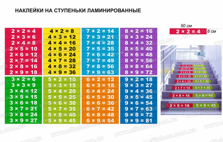 наклейки на лестницу таблица умножения,наклейки на сходи таблиця множення,