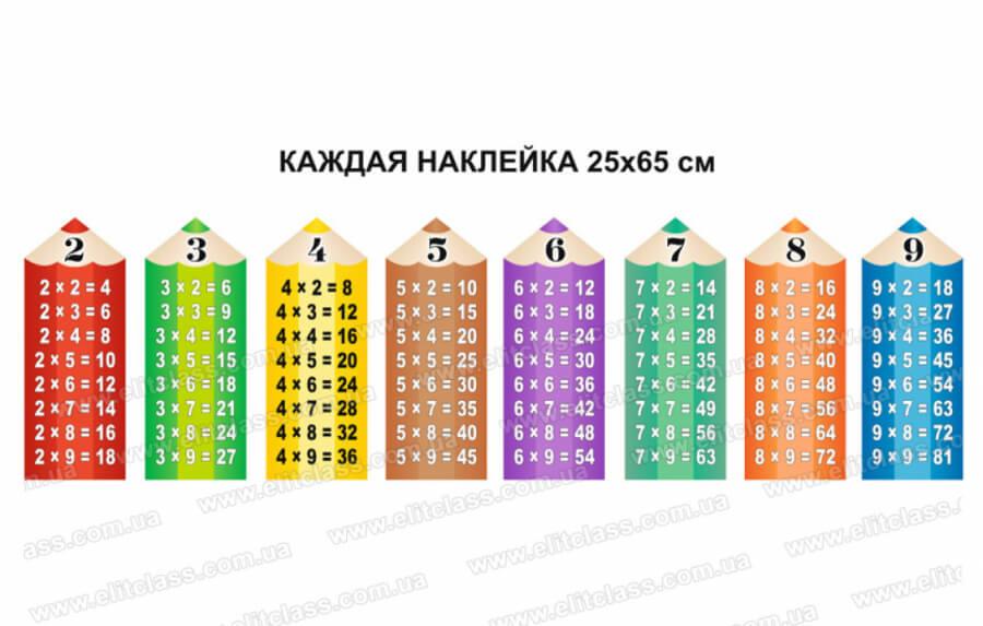 таблиця множення у вигляді олівців наклейки