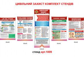 Гражданская защита комплект стендов №1009