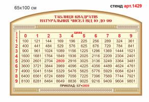 """Стенд """"Таблица квадратов натуральных чисел от 10 до 99"""" №1429"""