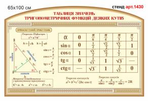 """Стенд """"Таблица значений тригонометрических функций деяких кутів"""" №1430"""
