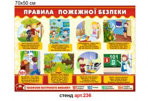 """""""Правила пожарной безопасности"""" стенд №236"""
