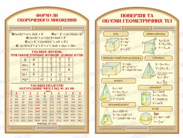 стенд формули скороченого множення, таблиця квадратів, таблиця тригонометричних функцій, об'єми геометричних тіл стенд