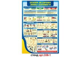 Стенд 1: Основи медичних знань і допомоги №338-1