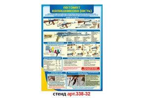 Стенд 32: Автомат Калашникова №338-32