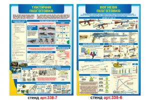 тактична підготовка, вогнева підготовка плакат стенд