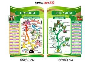 """Стенд """"Еволюція тварин і рослин"""" №433"""