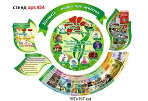 """Стенд """"Біологія - наука про життя"""" №434"""
