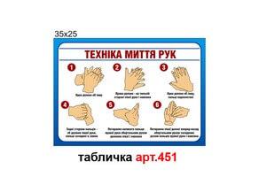 """""""Техніка миття рук"""" стенд №451"""