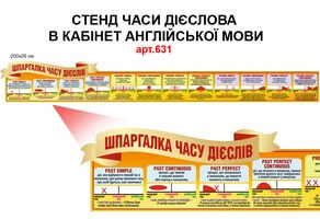 """""""Шпаргалка времен глаголов"""" стенд в кабинет английского №631"""