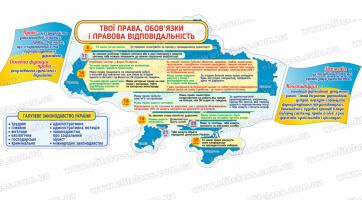 право в Україні, права, обов'язки та відповідальність стенд для школи
