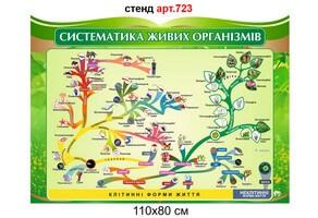 """""""Систематика живих організмів"""" стенд №723"""