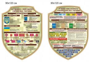військова символіка плакат, плакат присяга, плакат військове законодавство україни