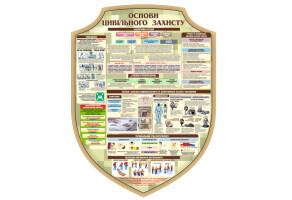 цивільний захист