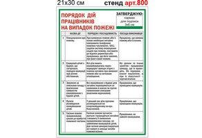 """Табличка """"Порядок дій працівників на випадок пожежі"""" №800"""