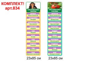 Систематика тварин і рослин стенд №834