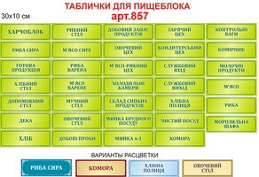 Таблички для пищеблока №857