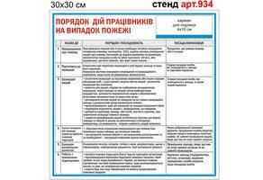 """""""Порядок действия сотрудников в случае пожара"""" №934"""